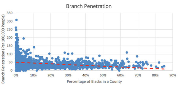 Branch-penetration-black